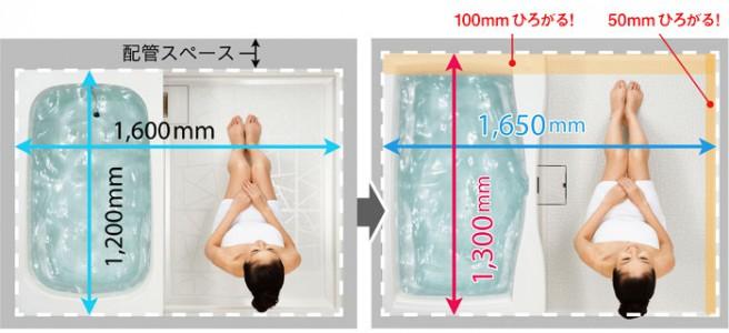 bath_basics_size