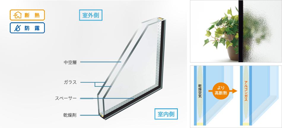 中空層のあるガラス